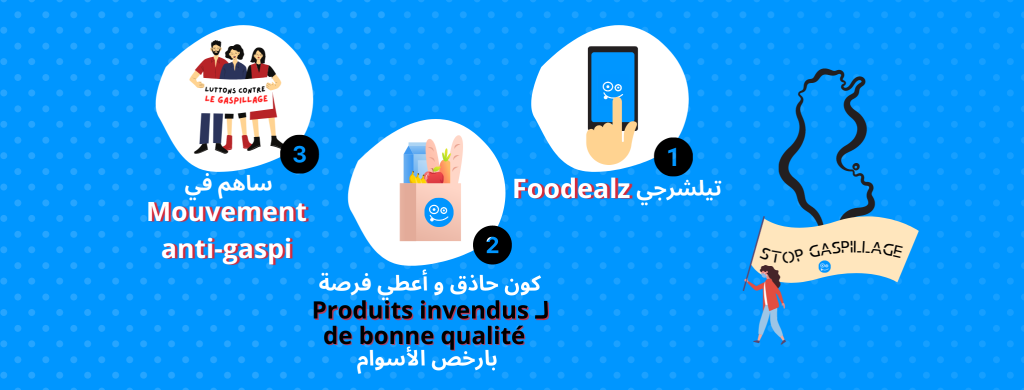 Instructions to use Foodealz.